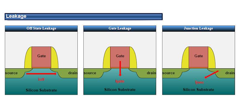 リーク電流の種類