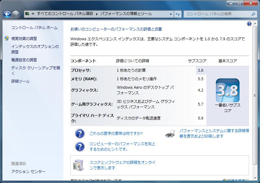 Windows エクスペリエンス インデックスは総合 3.8。プロセッサ 3.8、メモリ 5.5、グラフィックス 4.2、ゲーム用グラフィックス 5.7、プライマリハードディスク 5.9