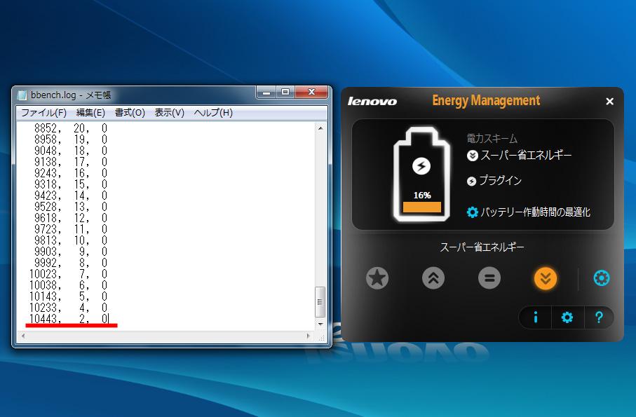 BBench。「Energy Management」の「スーパー省エネルギー」モード、バックライトOFF、キーストローク出力/ON、Web巡回/ON、WiFi/ONでのBBenchの結果。バッテリの残2%で10,443秒(2.9時間)