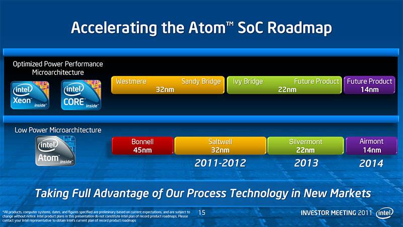 【図4】CoreプロセッサとAtomプロセッサのマイクロアーキテクチャロードマップ。Ivy Bridgeの次がHawellではなく、Future Productのままなのが気にかかる