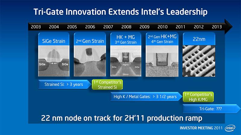 【図5】Intelのプロセス技術における優位性。単にノードルールで先行するだけでなく、トランジスタの材料や構造面でも優位性を持つ
