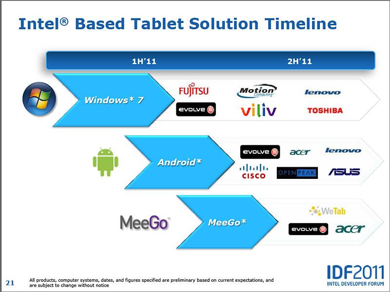 【図8】4月のIDFで公開されたAtomベースタブレットの製品展開計画。Winodws 7ベースの項に富士通と東芝の名前が見える