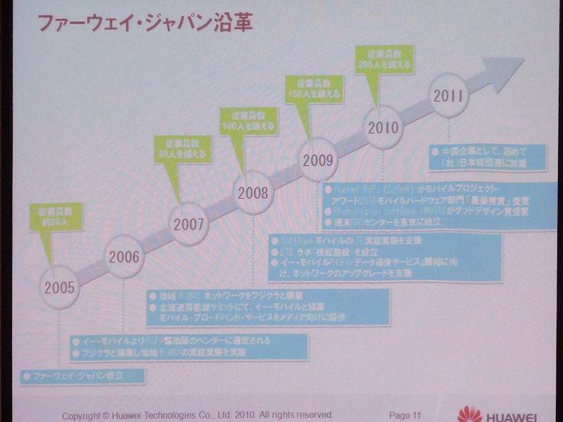 日本法人の沿革
