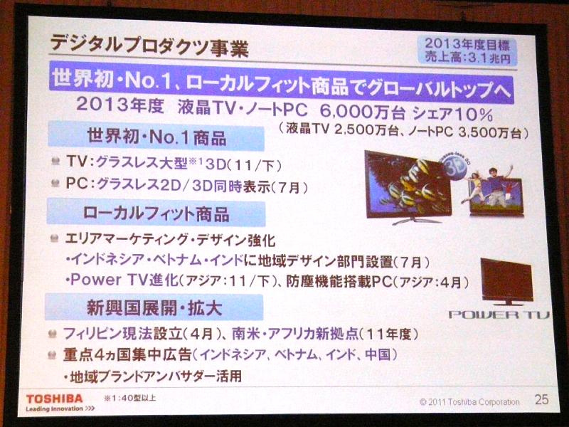 液晶TV 2,500万台、ノートPC 3,500万台の販売目標