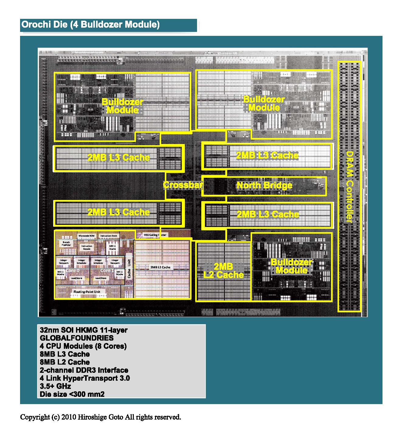 "Bulldozerのダイ<br>PDF版は<a href=""/video/pcw/docs/450/030/p8.pdf"">こちら</a>"