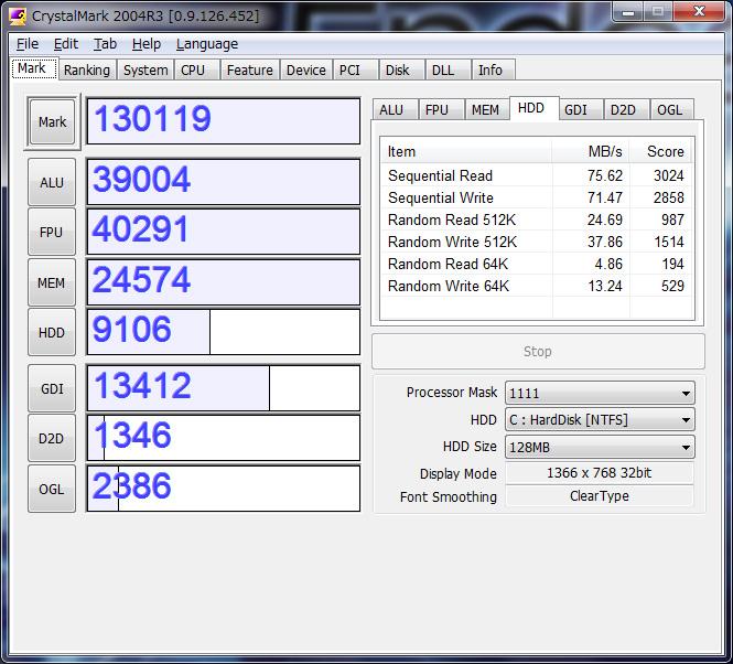 CrystalMarkの結果。ALU 39004、FPU 40291、MEM 24574、HDD 9106、GDI 13412、D2D 1346、OGL 2386