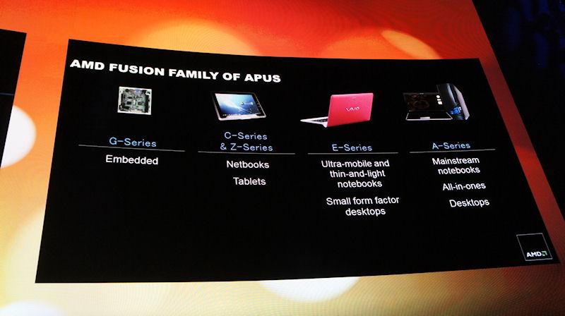 AMDのAPUラインナップ。組み込み向けのGシリーズ、ネットブック/タブレット向けのC/Zシリーズ、薄型ノートブックPC向けのEシリーズ、そして今回発表されたメインストリームノートブックPC向けのAシリーズ