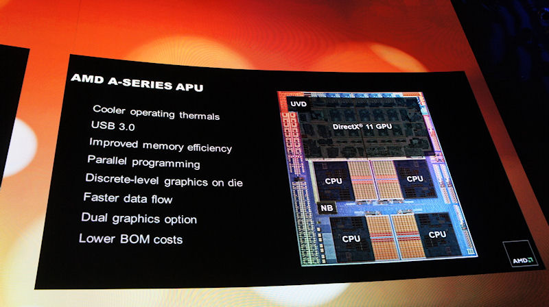 Aシリーズの特徴を説明するスライド