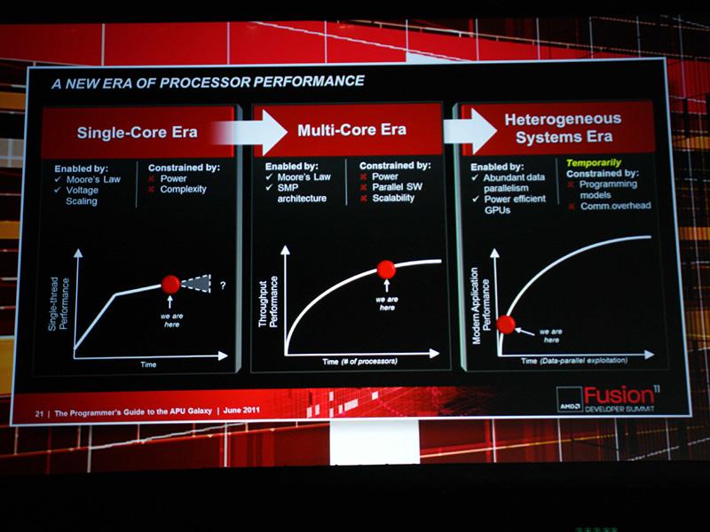 プロセッサの進化の3つの時代