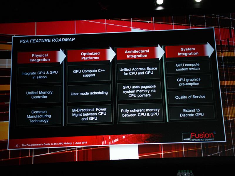 FSAを実現するための4つのステップ