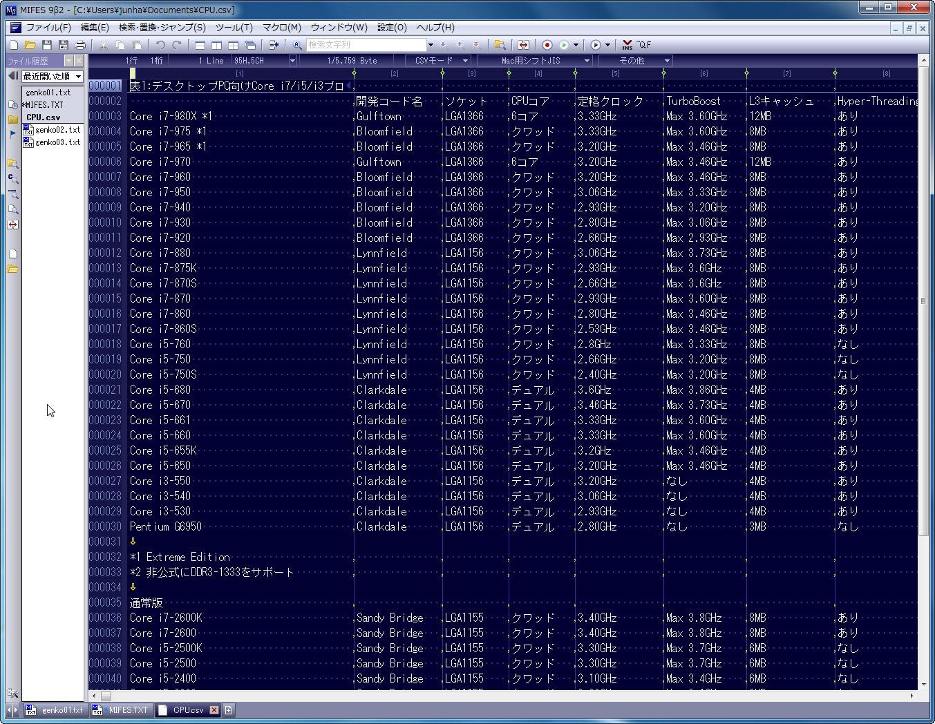 表示をCSVモードに切り替えると、表計算ソフトのようにセル単位の表示となり、セル単位での編集が可能になる