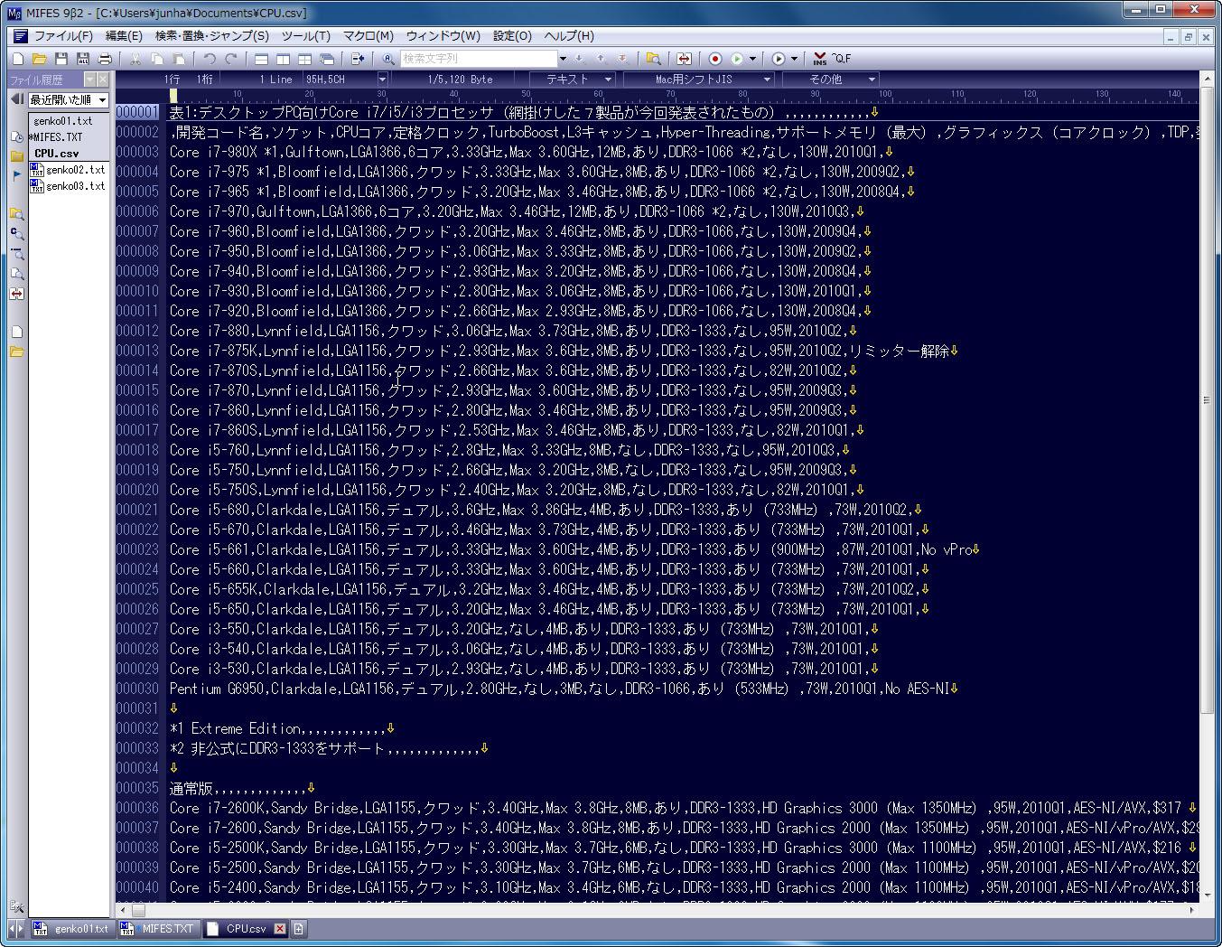 CSVファイルを通常のテキスト同様に開いたところ。テキストファイルとしては正しい表示だが、わかりにくい