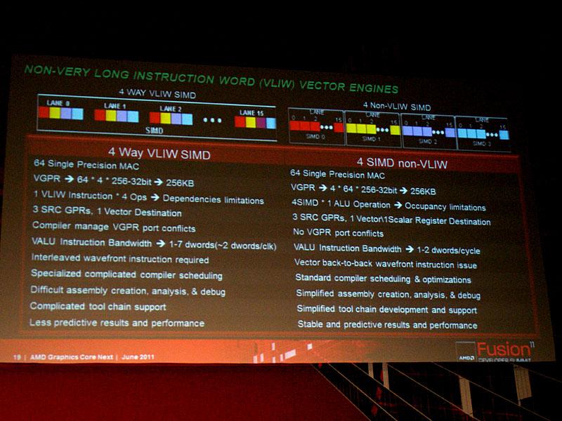 VLIWコンパイルが不要になった次世代のAMD GPU