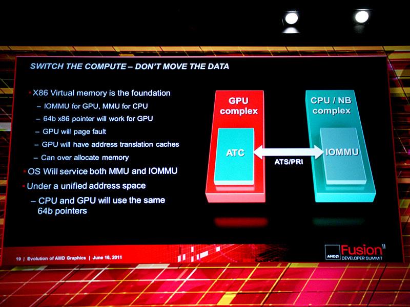 x86 CPUと同様バーチャルメモリ空間をバンドルする