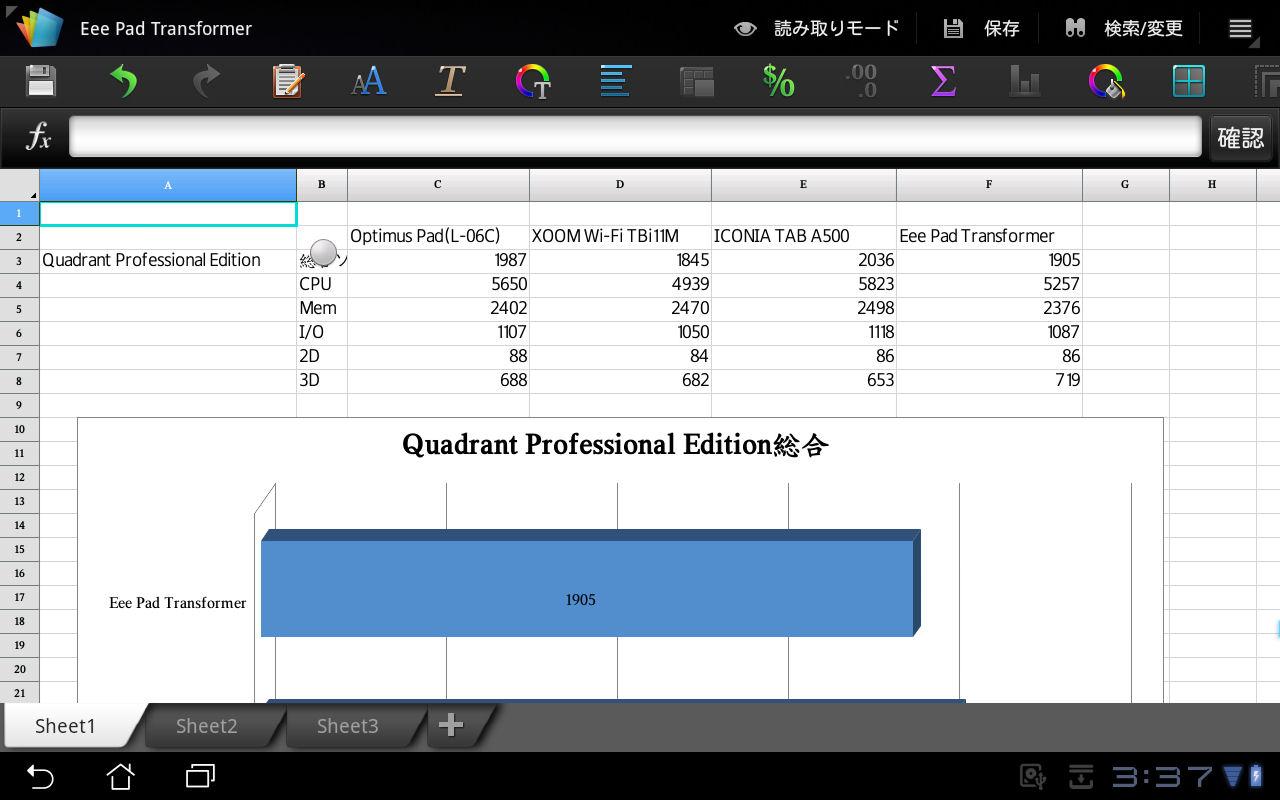 このように、ExcelファイルなどのOffice文書の閲覧や修正などに活用できる