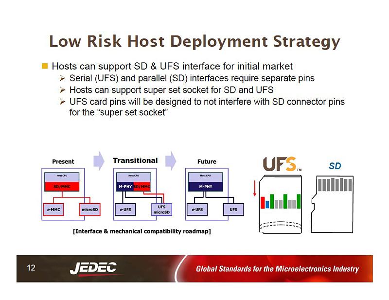 eMMCとSDカードを搭載したシステムから、UFSを搭載したシステムへの移行。SDカード(microSDカード)とUFSカードの両方をサポートするため、UFSカードの電極配置はSDカードと重ならないように配慮されている