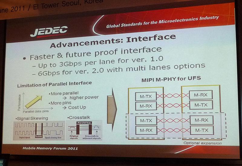UFSインターフェイスの物理層。M-PHYはより対線で1方向の差動伝送を実行するので、データ伝送速度を高めやすい