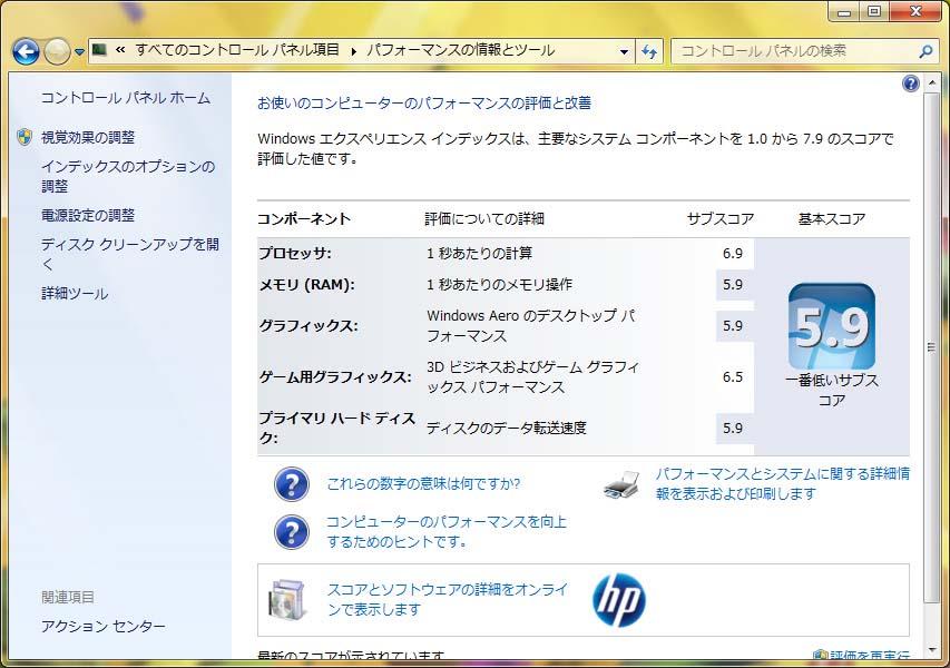 Windows エクスペリエンス インデックス。総合 5.9。プロセッサ 6.9、メモリ 5.9、グラフィックス 5.9、ゲーム用グラフィックス 6.5、プライマリハードディスク 5.9