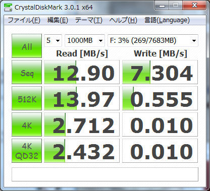 CrystalDiskMarkで付属の8GB microSDHCカードの結果