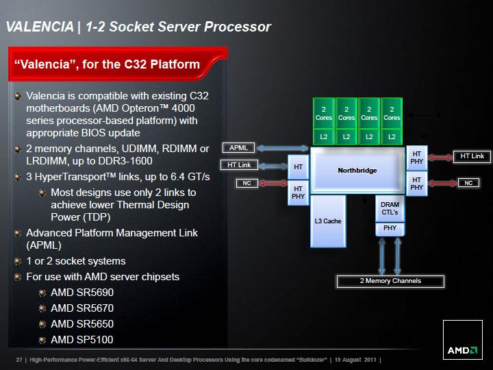 C32プラットフォームの概要