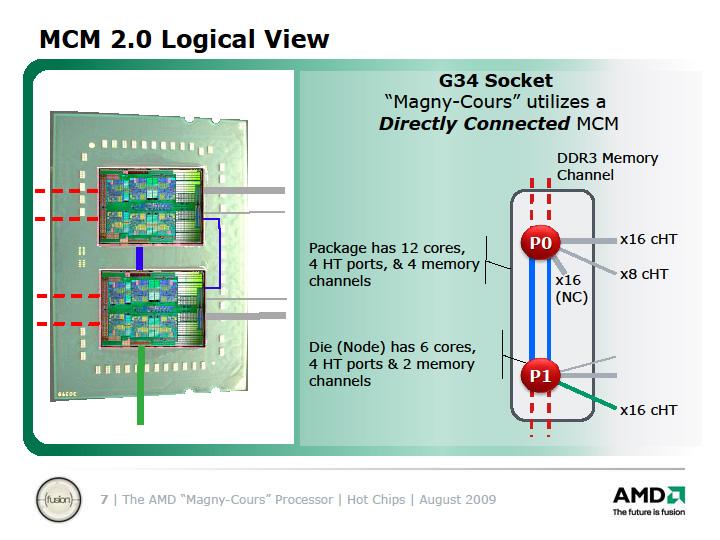 MCM 2.0の概要