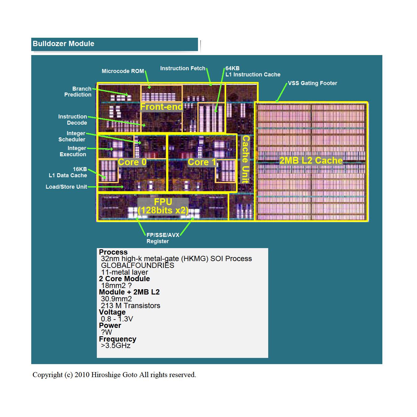 "Bulldozerモジュールの概要<br>PDF版は<a href=""/video/pcw/docs/473/823/p4.pdf"">こちら</a>"
