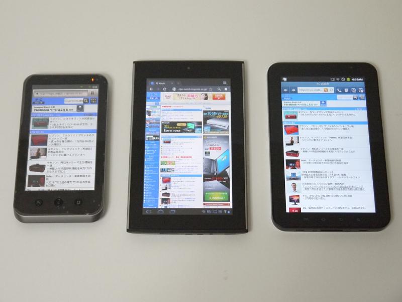 ブラウザでPC Watchのトップページを表示したところ。GALAPAGOSモバイルモデル(左)やGALAXY Tab(右)ではスマートフォン画面が表示されるが、本製品(中央)ではPC向けサイトが表示される