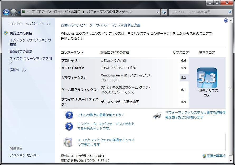 Windowsエクスペリエンスインデックスのスコア。一番低いスコアが5.3で、バランスがよい