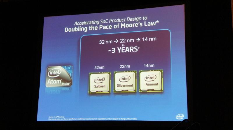 ムーアの法則の2倍(つまり12カ月で1つのプロセスルール)のペースで新しいプロセスルールがAtom向けに投入される