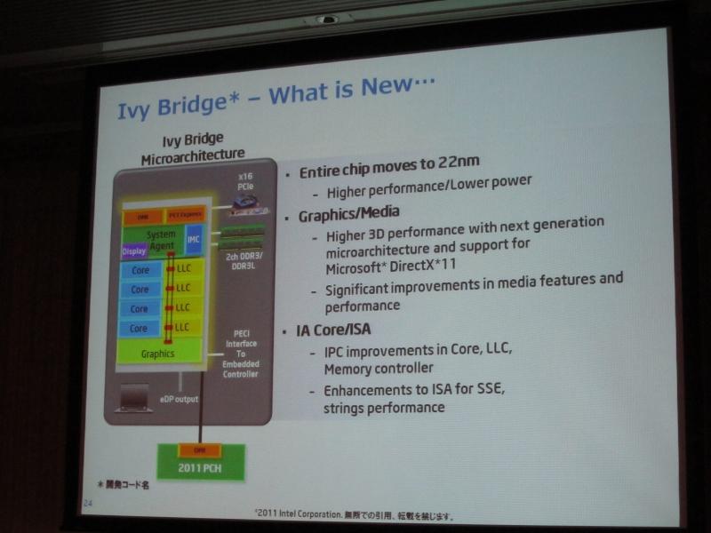 Ivy Bridgeの機能強化テン