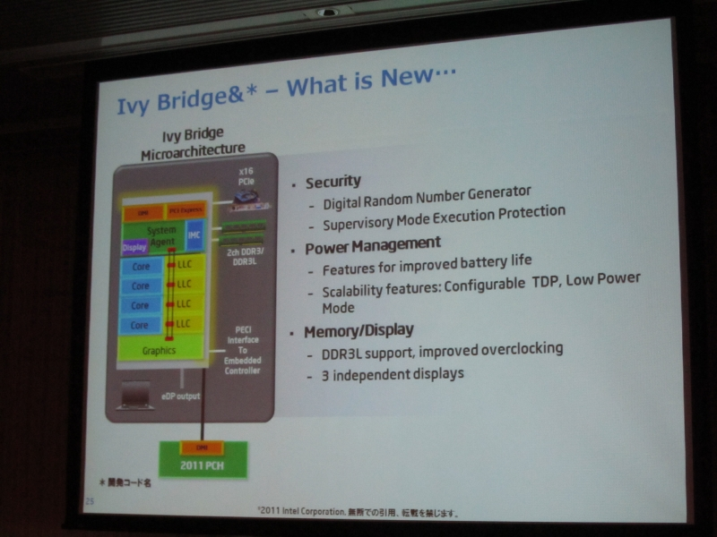 Ivy Bridgeの新機能など