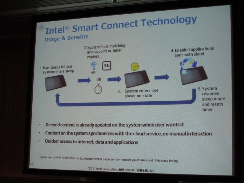 Smart Connect Technologyの仕組み
