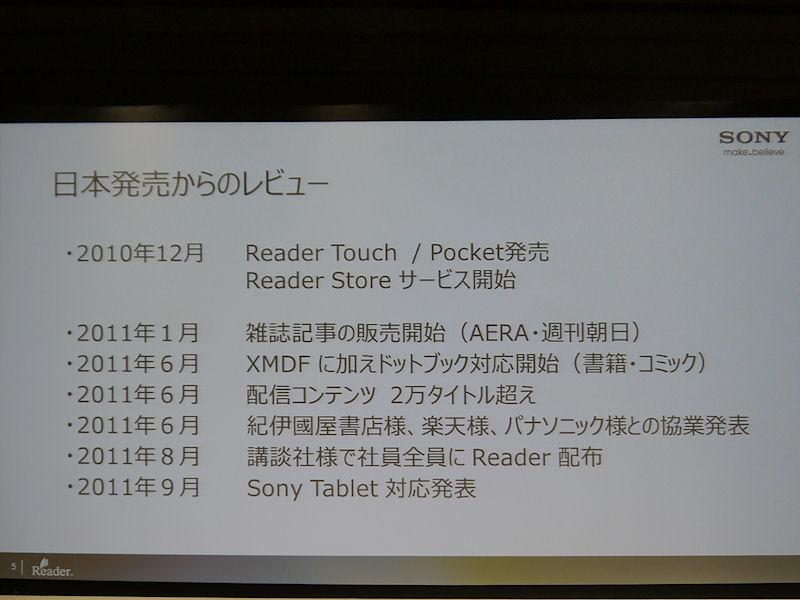 2010年12月以降の展開。講談社が社員全員にReaderを配布したこともアピール