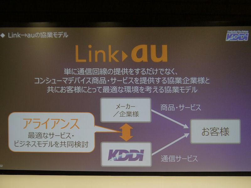 ソニーとKDDIの密な協業関係をアピール。「Link→au」という名前が冠されている
