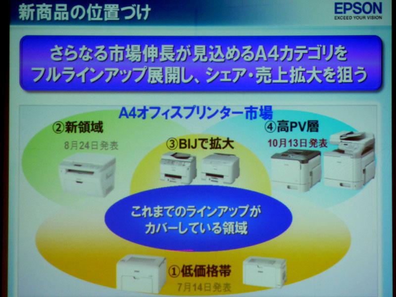 7月8月に発表した製品群と合わせて、フルラインナップ展開を図る