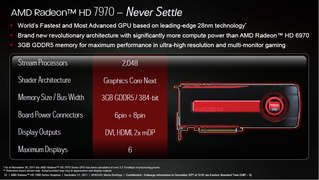 Radeon HD 7970の概要