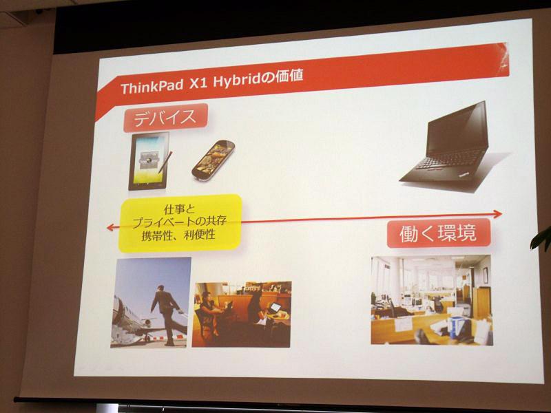 ThinkPad X1 Hybridのメリット
