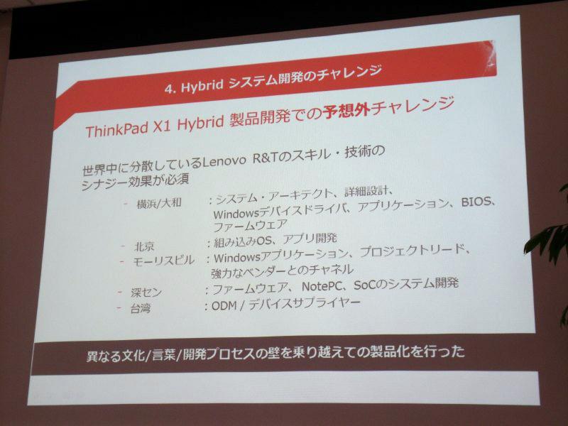 ソフトウェア開発におけるチャレンジ