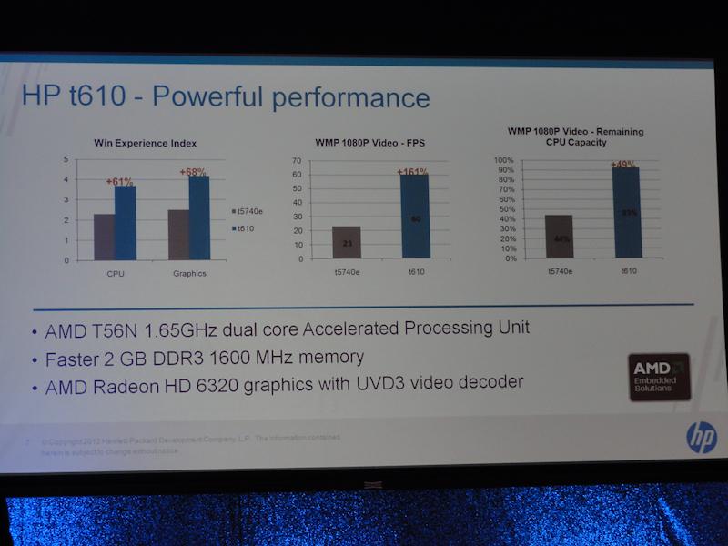 t610の既存モデルとの性能比較