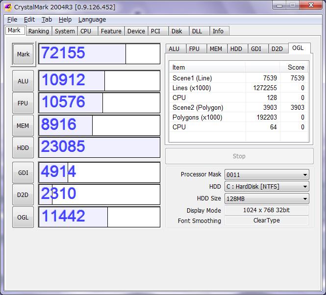 CrystalMark。ALU 10912、FPU 10576、MEM 8916、HDD 23085、GDI 4914、D2D 2310、OGL 11442