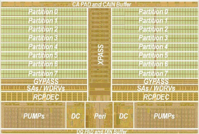8Gbitと大きな容量のPRAMシリコンダイ写真。シリコンダイの寸法は9.43×6.30mm