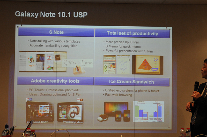 Galaxy Noteと同じS-Pen対応の標準搭載Appをはじめ、Adobe製のPhotoshop Touch、Ideasをプリインストール。Android 4.0(Ice Cream Sandwitch)で出荷される