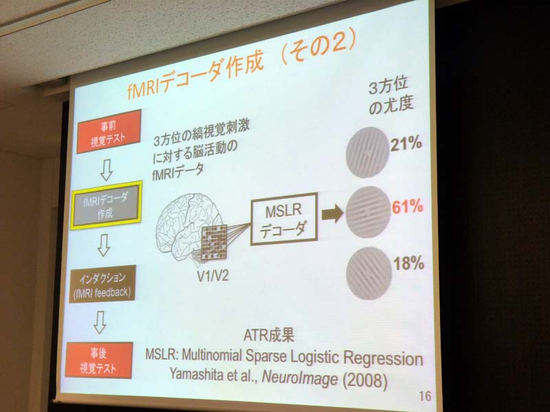 「MSLRデコーダ」で脳活動を解析