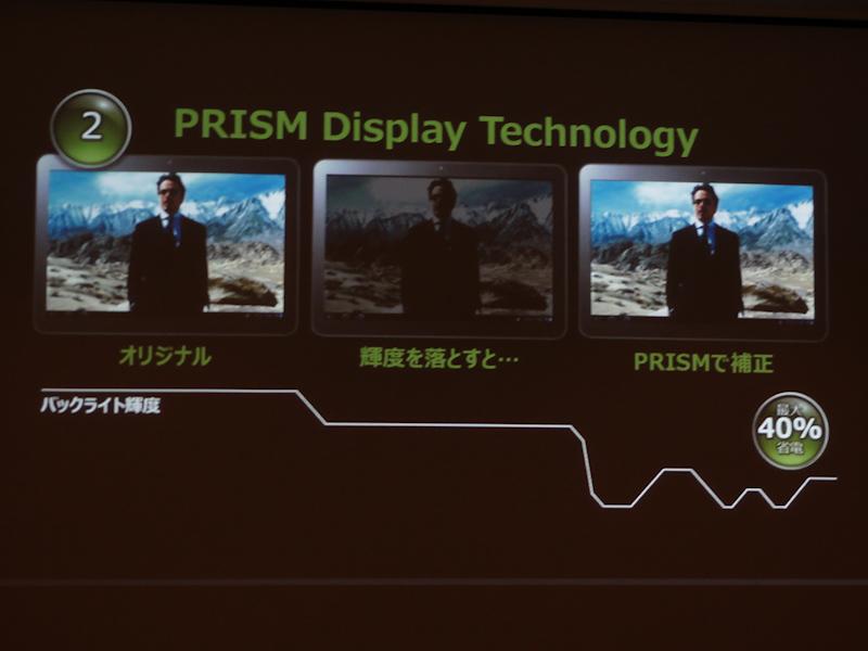 PRISM Display技術により、バックライトの輝度を押さえながらも、同等の画質を実現