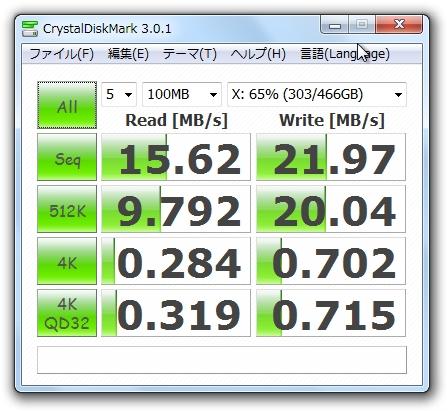 ルーターモード(PPPoE接続時)での5GHz帯11n倍速モードのベンチマーク結果(Windowsの共有ドライブ)