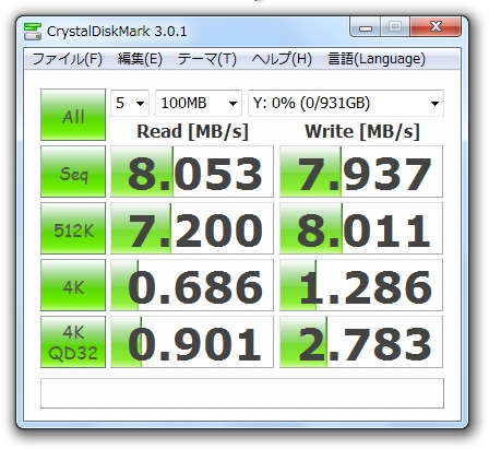 NASモードでのベンチマーク結果(1Gbps有線接続、1TBのUSB 2.0対応HDDを使用)