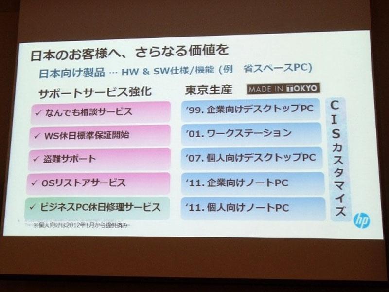 日本ならではのサービスや製品