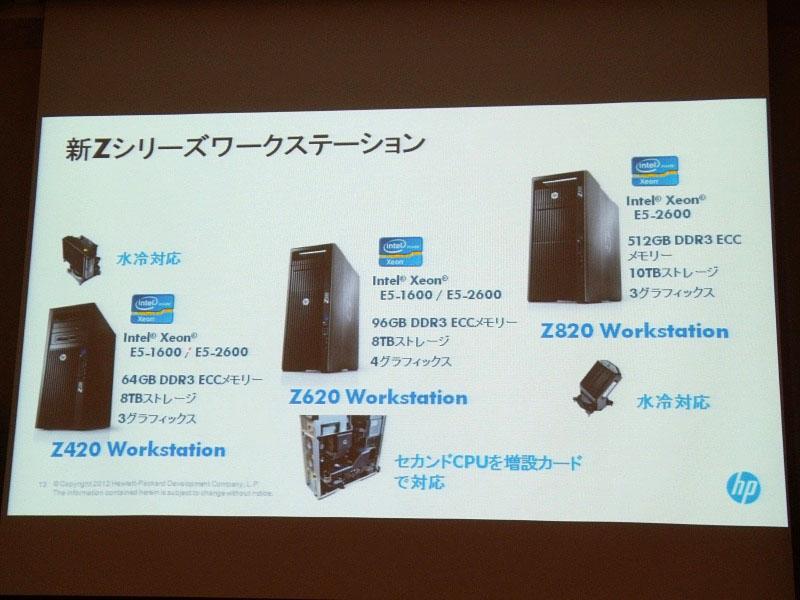 Z420/Z620/Z820の特徴