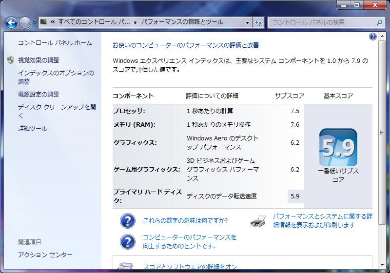 Windows エクスペリエンス インデックス。総合 5.9。プロセッサ 7.5、メモリ 7.6、グラフィックス 6.2、ゲーム用グラフィックス 6.2、プライマリハードディスク 5.9