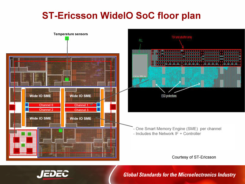 Mobile Memory ForumでのST-EricssonのWide I/O計画
